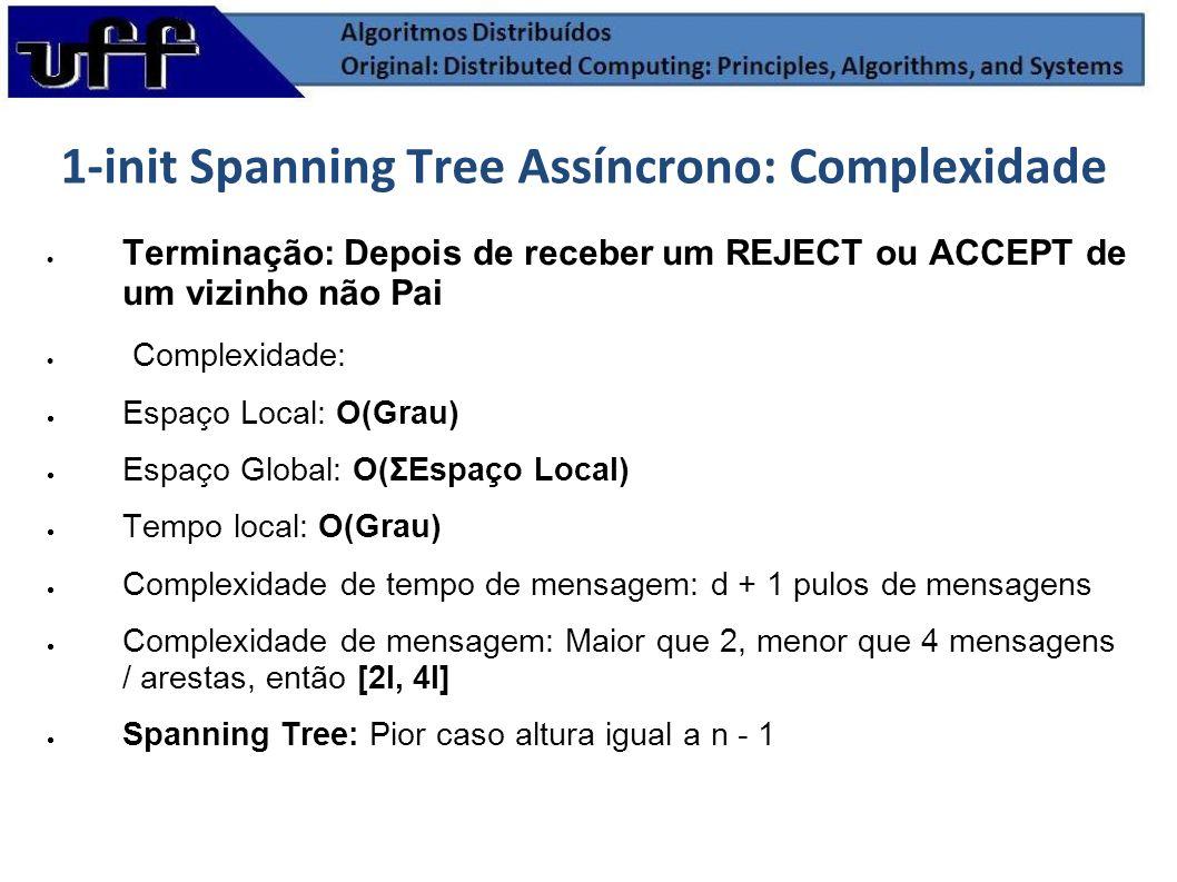 1-init Spanning Tree Assíncrono: Complexidade
