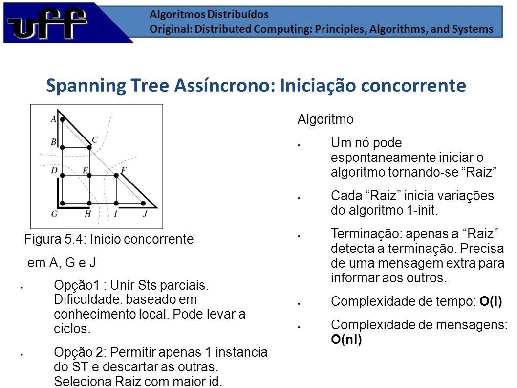 Spanning Tree Assíncrono: Iniciação concorrente
