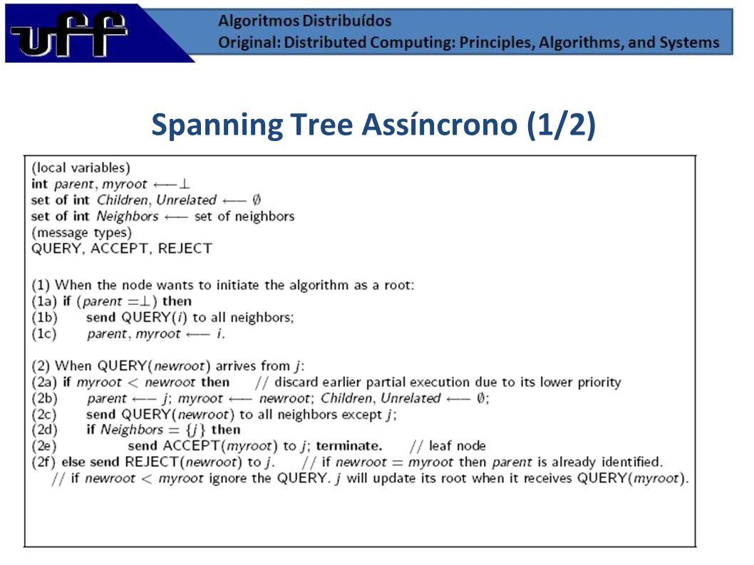 Spanning Tree Assíncrono (1/2)