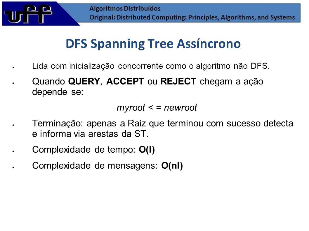 DFS Spanning Tree Assíncrono