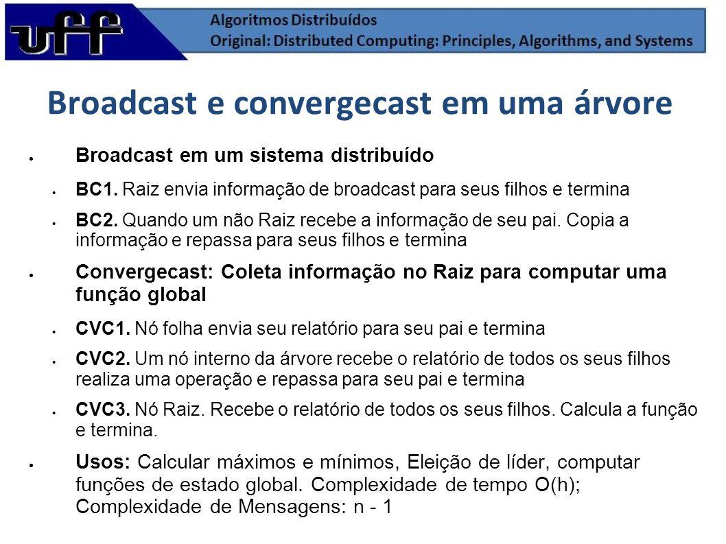 Broadcast e convergecast em uma árvore