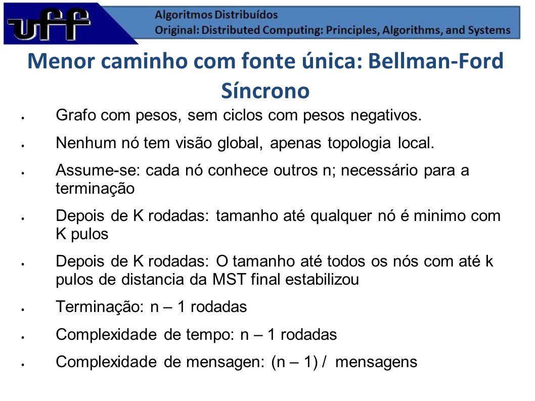 Menor caminho com fonte única: Bellman-Ford Síncrono