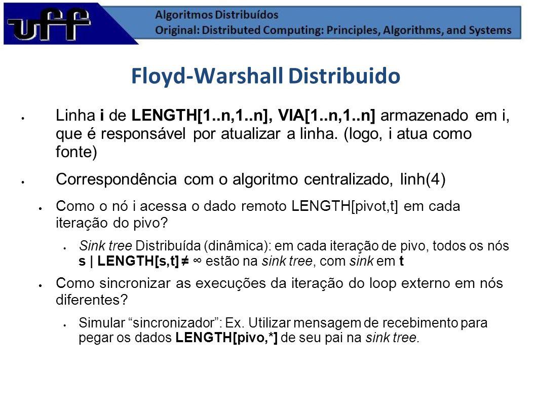 Floyd-Warshall Distribuido