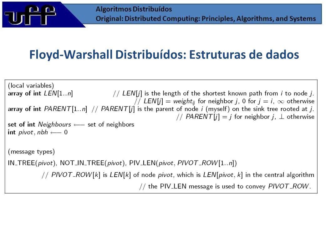 Floyd-Warshall Distribuídos: Estruturas de dados