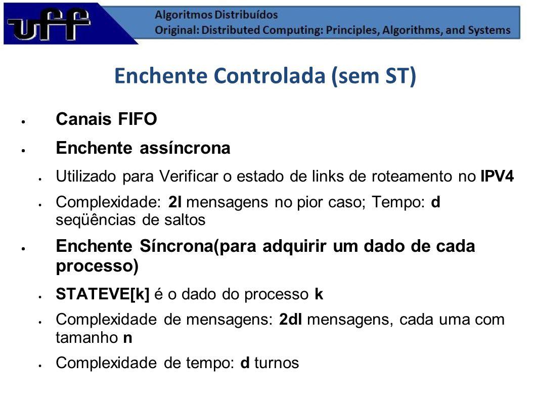 Enchente Controlada (sem ST)