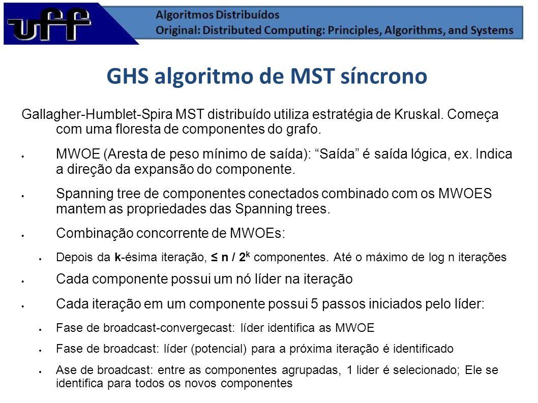 GHS algoritmo de MST síncrono