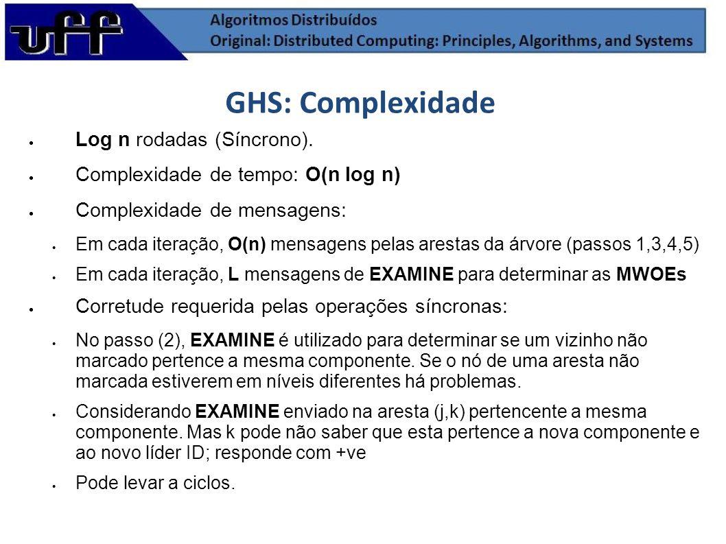 GHS: Complexidade Log n rodadas (Síncrono).