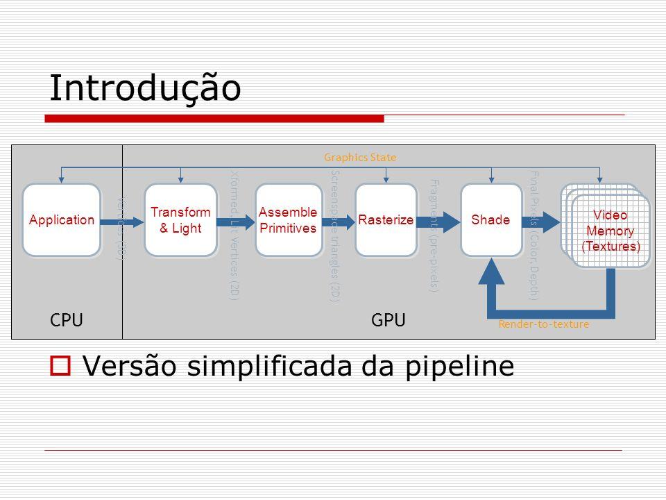 Introdução Versão simplificada da pipeline CPU GPU Application