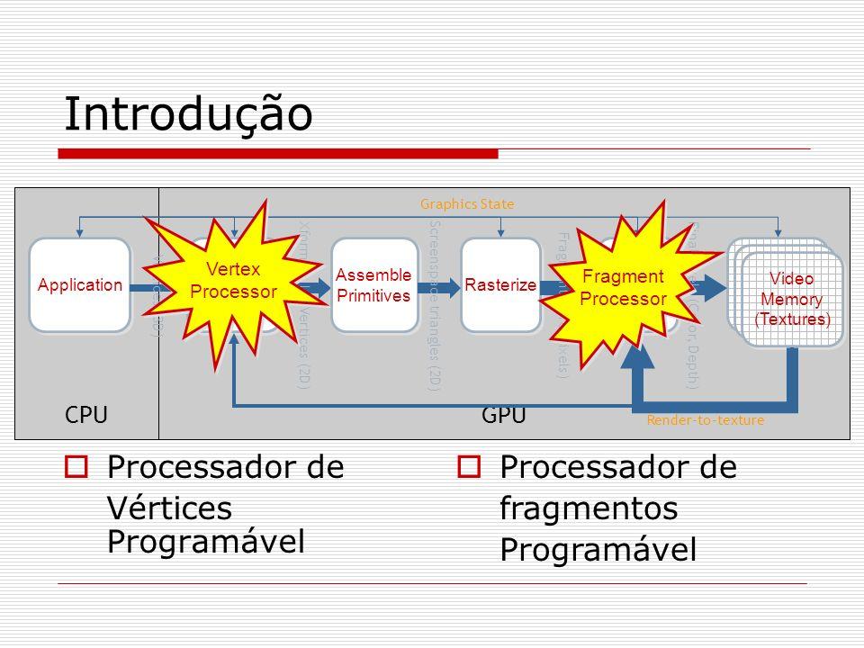 Introdução Processador de Vértices Programável Processador de