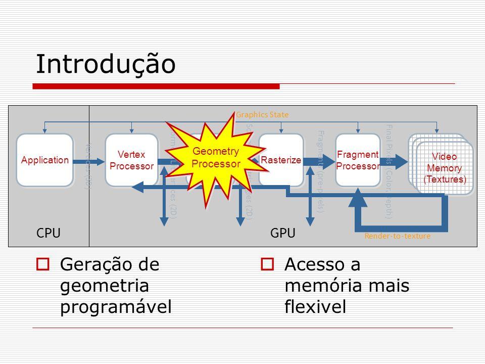 Introdução Geração de geometria programável