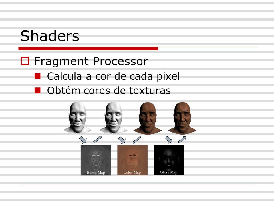 Shaders Fragment Processor Calcula a cor de cada pixel
