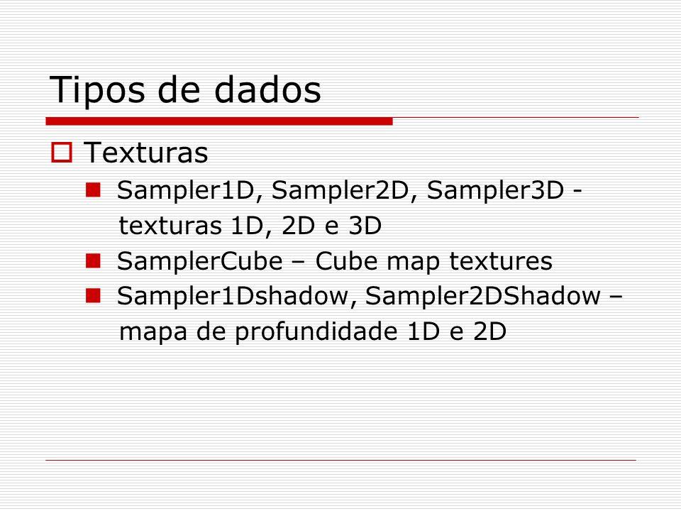 Tipos de dados Texturas Sampler1D, Sampler2D, Sampler3D -