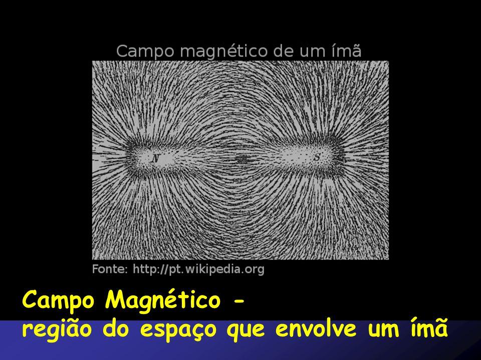 Campo Magnético - região do espaço que envolve um ímã