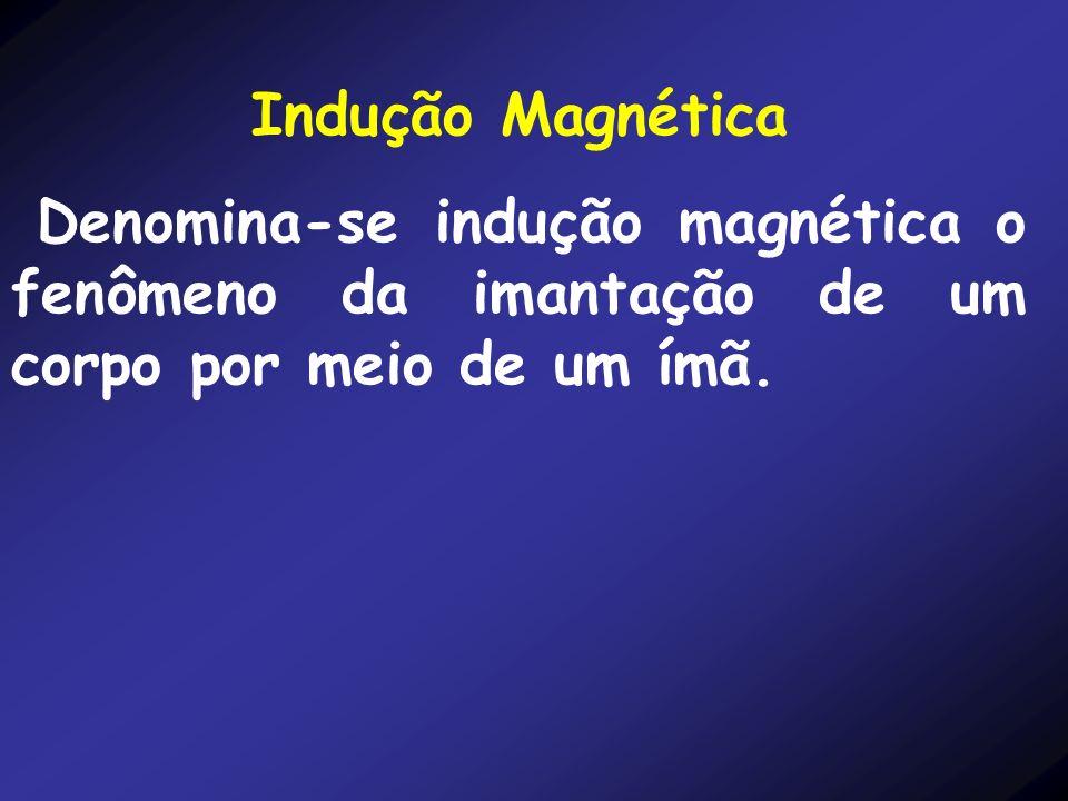 Indução MagnéticaDenomina-se indução magnética o fenômeno da imantação de um corpo por meio de um ímã.