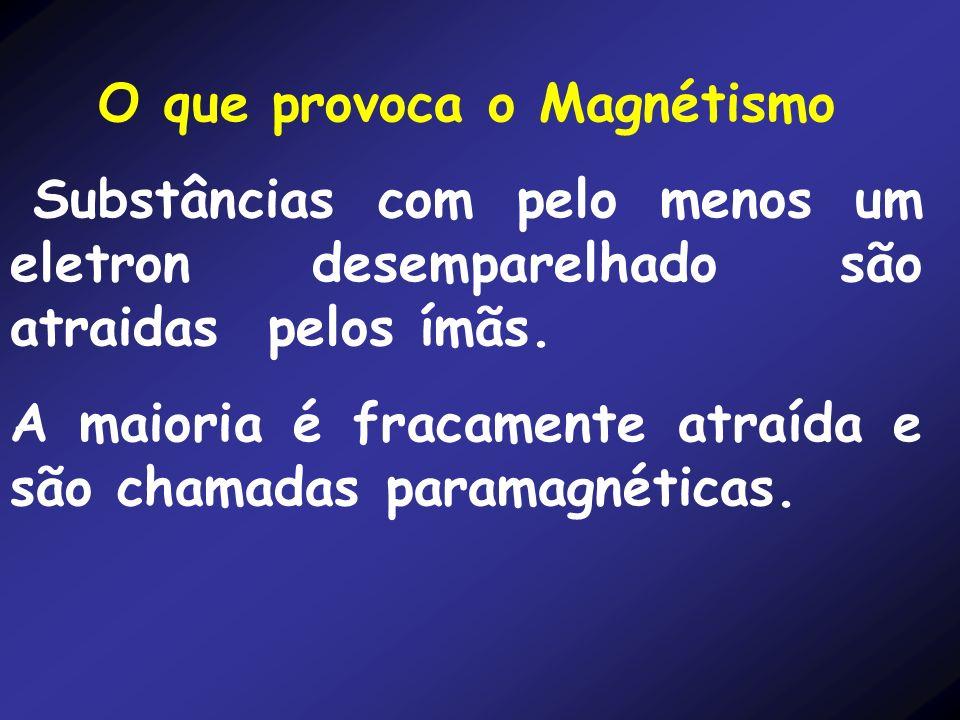 O que provoca o Magnétismo