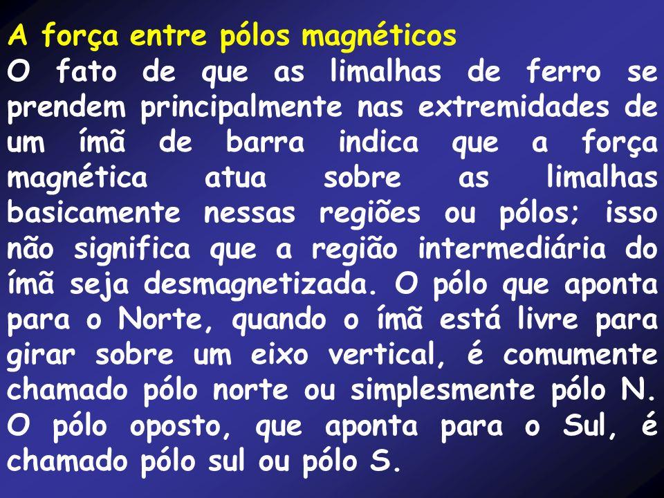 A força entre pólos magnéticos