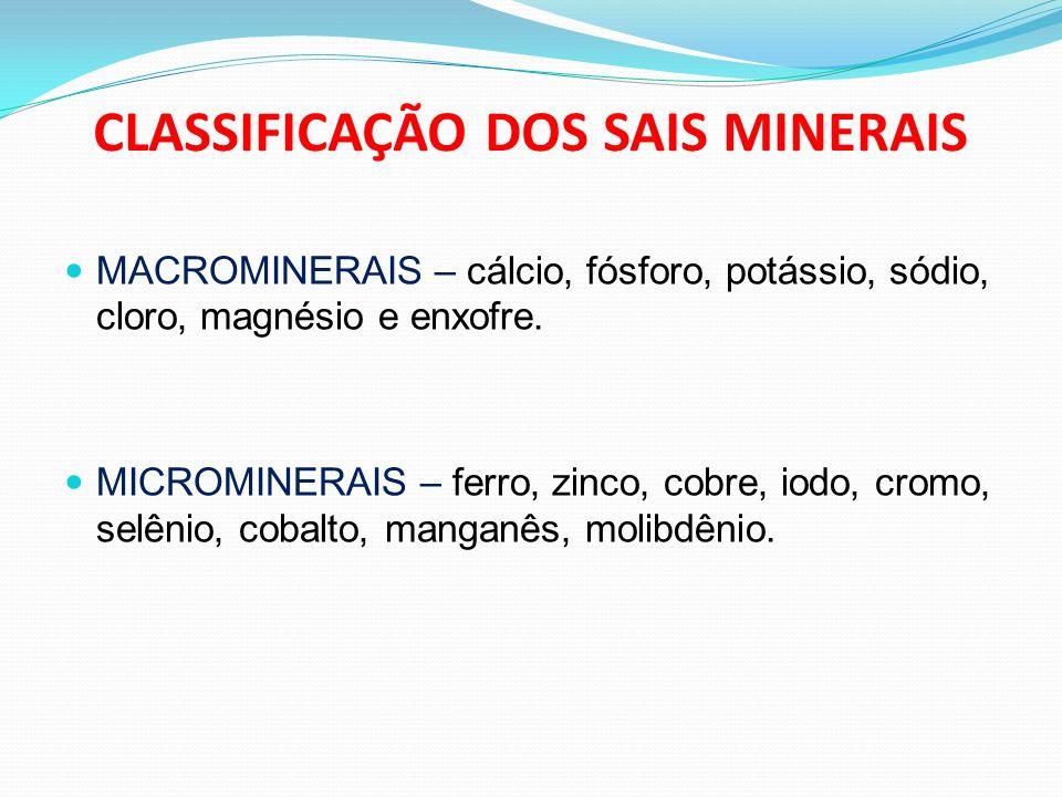CLASSIFICAÇÃO DOS SAIS MINERAIS