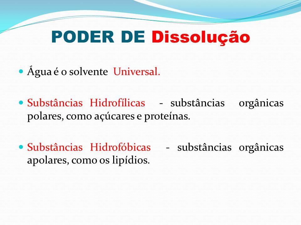 PODER DE Dissolução Água é o solvente Universal.