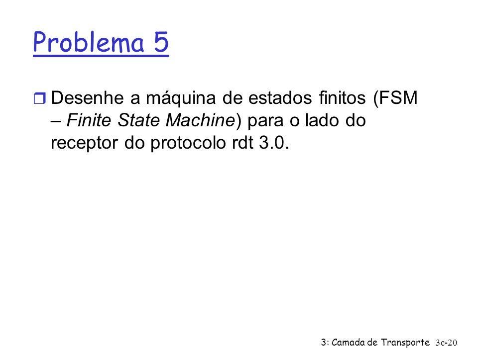 Problema 5 Desenhe a máquina de estados finitos (FSM – Finite State Machine) para o lado do receptor do protocolo rdt 3.0.