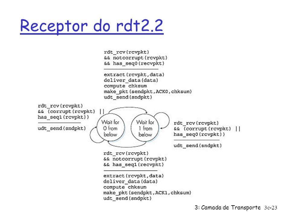 Receptor do rdt2.2 3: Camada de Transporte