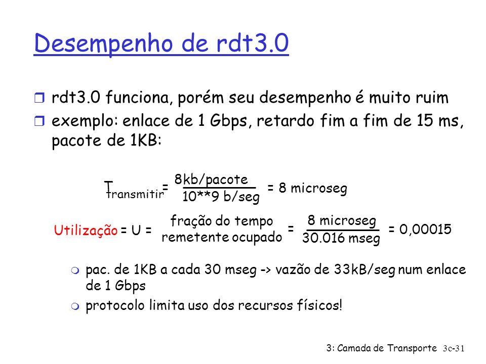 Desempenho de rdt3.0 rdt3.0 funciona, porém seu desempenho é muito ruim. exemplo: enlace de 1 Gbps, retardo fim a fim de 15 ms, pacote de 1KB: