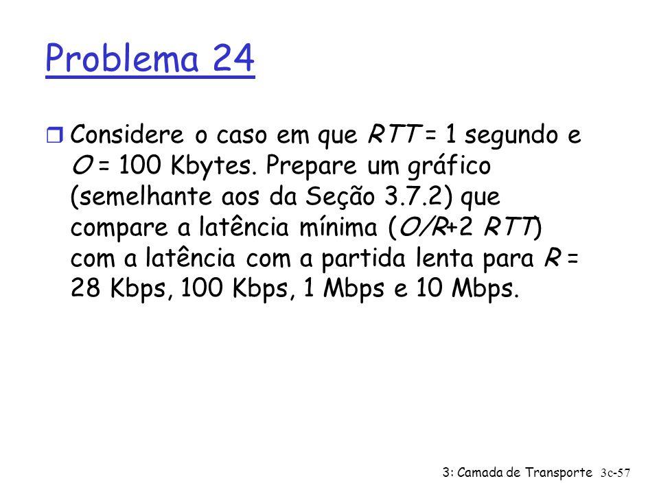 Problema 24