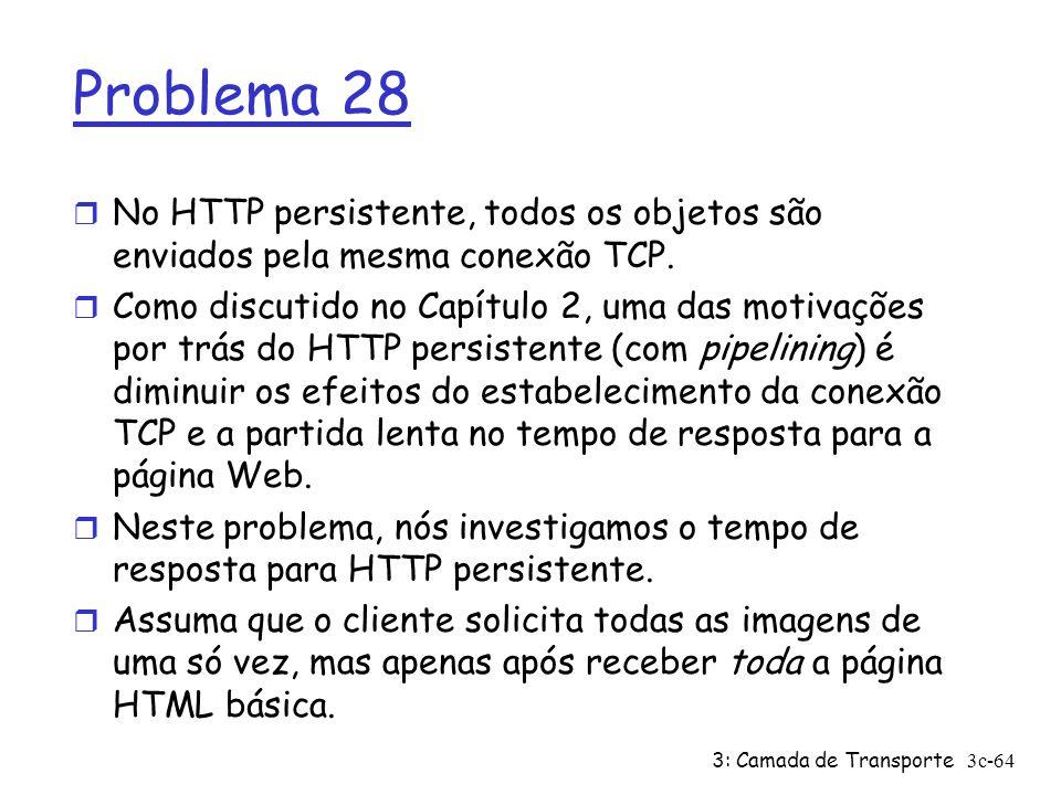 Problema 28 No HTTP persistente, todos os objetos são enviados pela mesma conexão TCP.