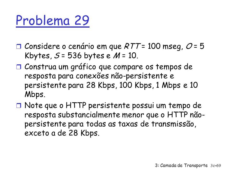 Problema 29 Considere o cenário em que RTT = 100 mseg, O = 5 Kbytes, S = 536 bytes e M = 10.