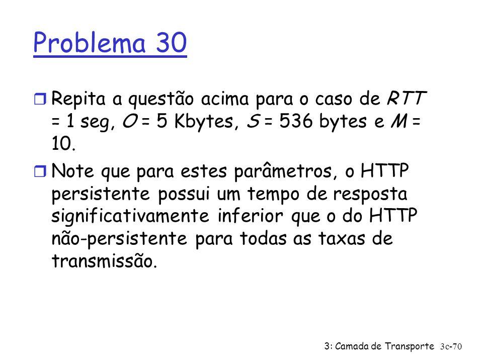Problema 30 Repita a questão acima para o caso de RTT = 1 seg, O = 5 Kbytes, S = 536 bytes e M = 10.