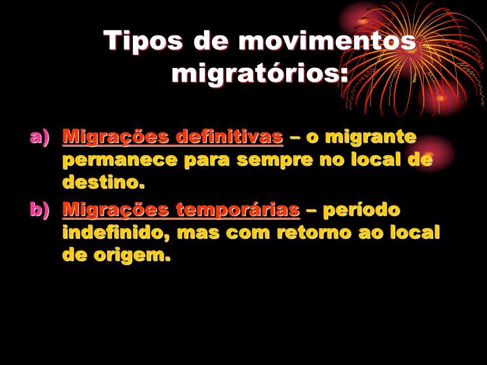 Tipos de movimentos migratórios: