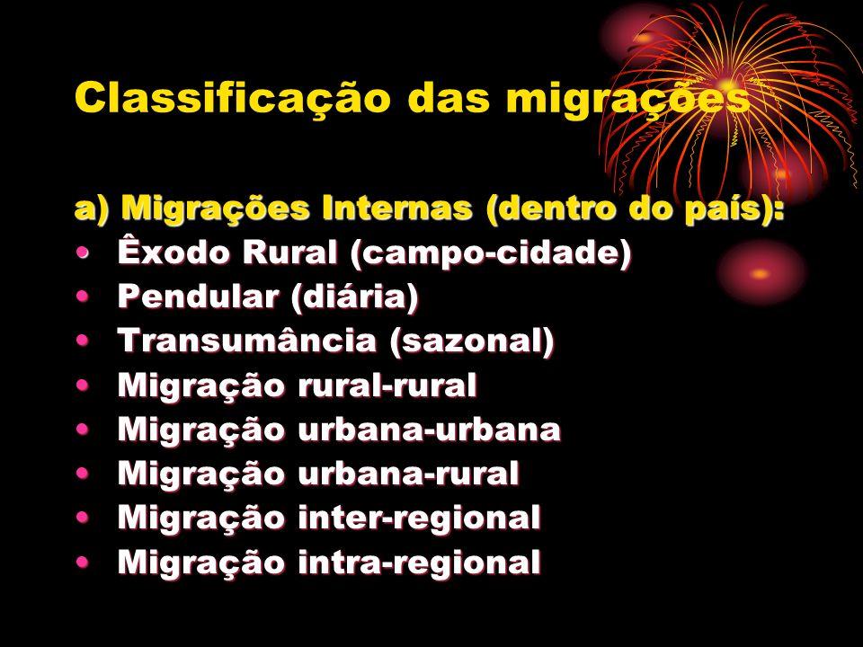 Classificação das migrações