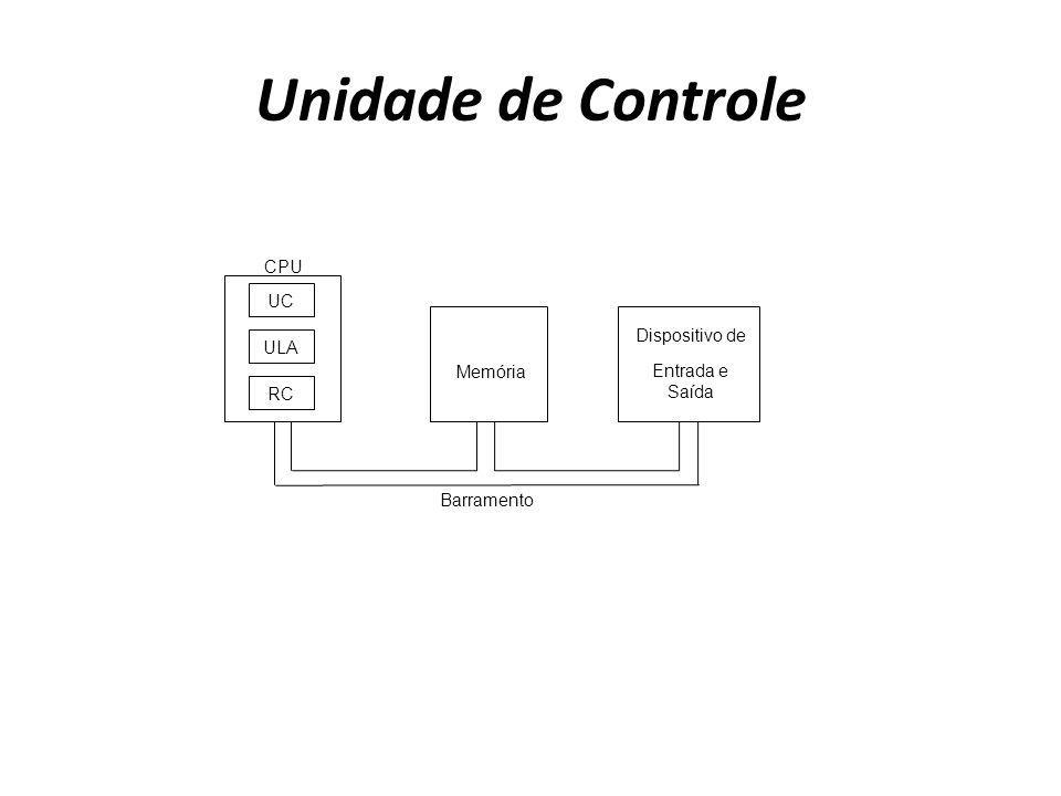 Unidade de Controle CPU UC Dispositivo de ULA Entrada e Saída Memória