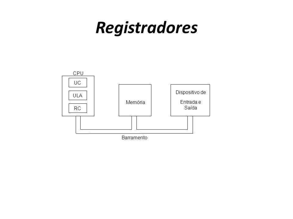 Registradores CPU UC Dispositivo de ULA Entrada e Saída Memória RC