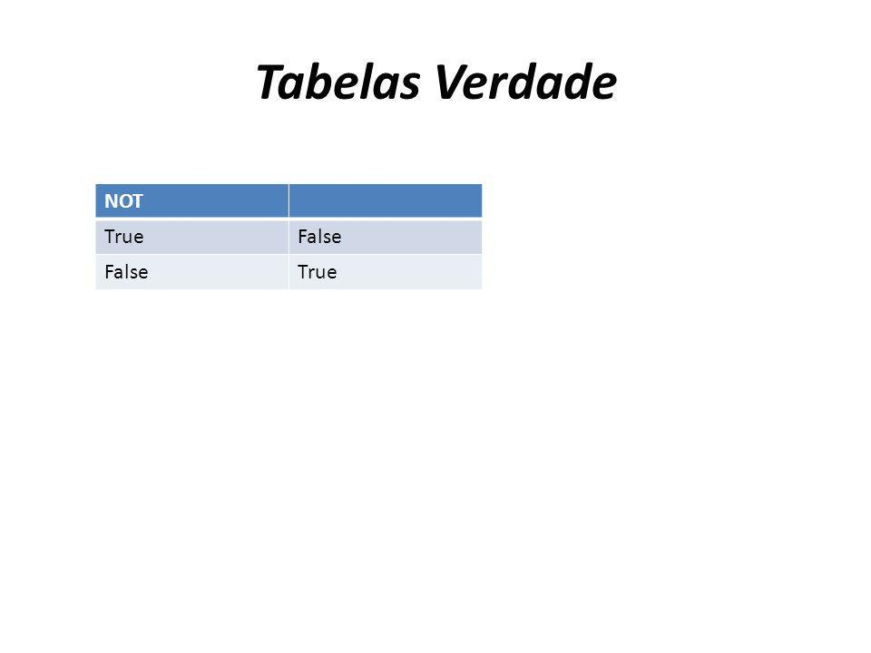 Tabelas Verdade NOT True False