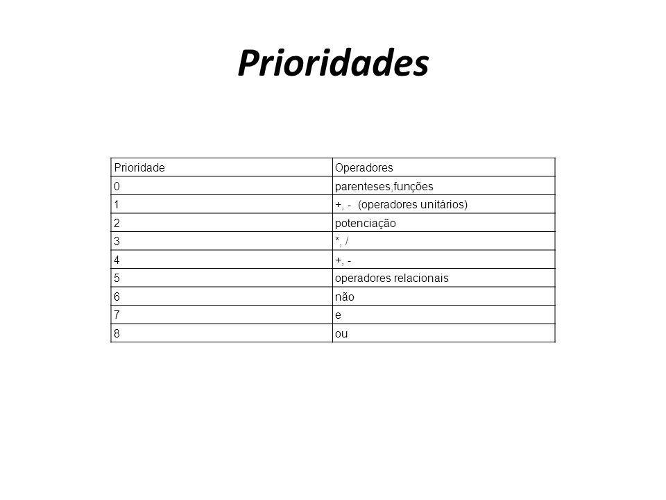 Prioridades Prioridade Operadores parenteses,funções 1