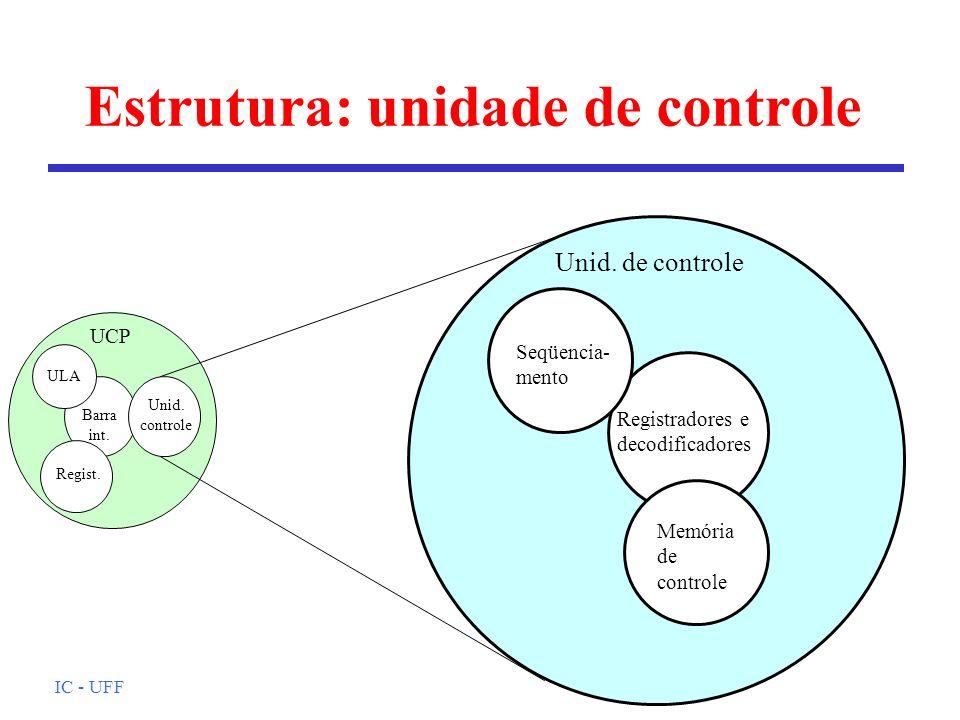 Estrutura: unidade de controle