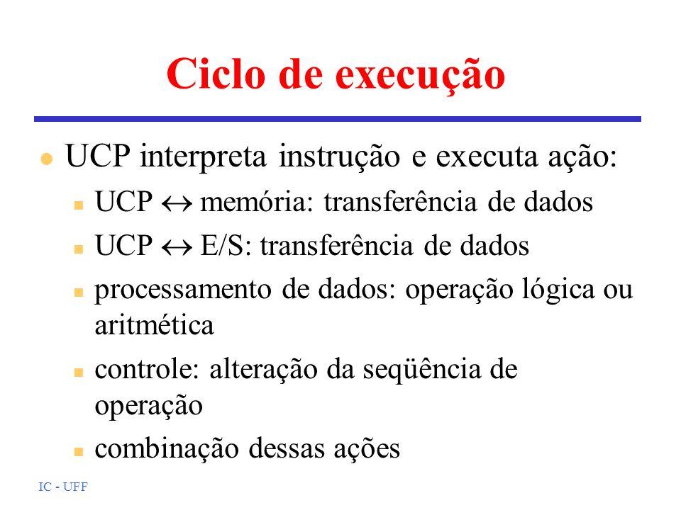 Ciclo de execução UCP interpreta instrução e executa ação: