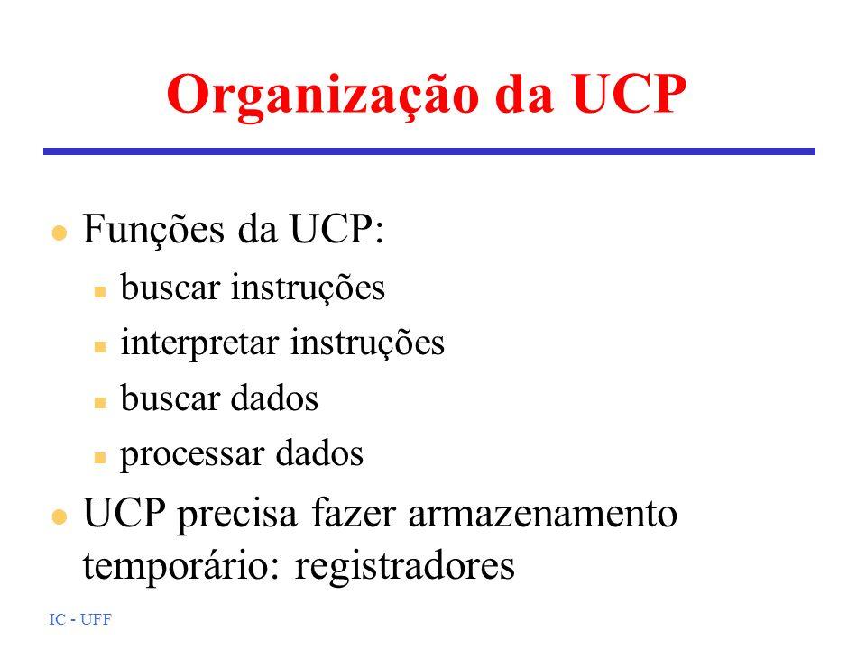 Organização da UCP Funções da UCP: