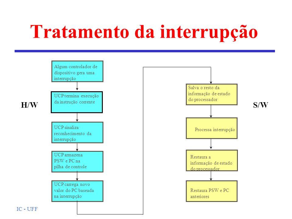 Tratamento da interrupção
