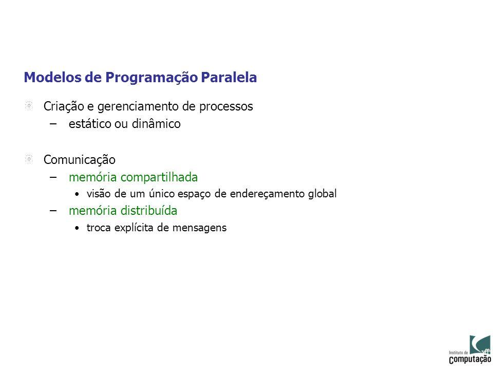 Modelos de Programação Paralela