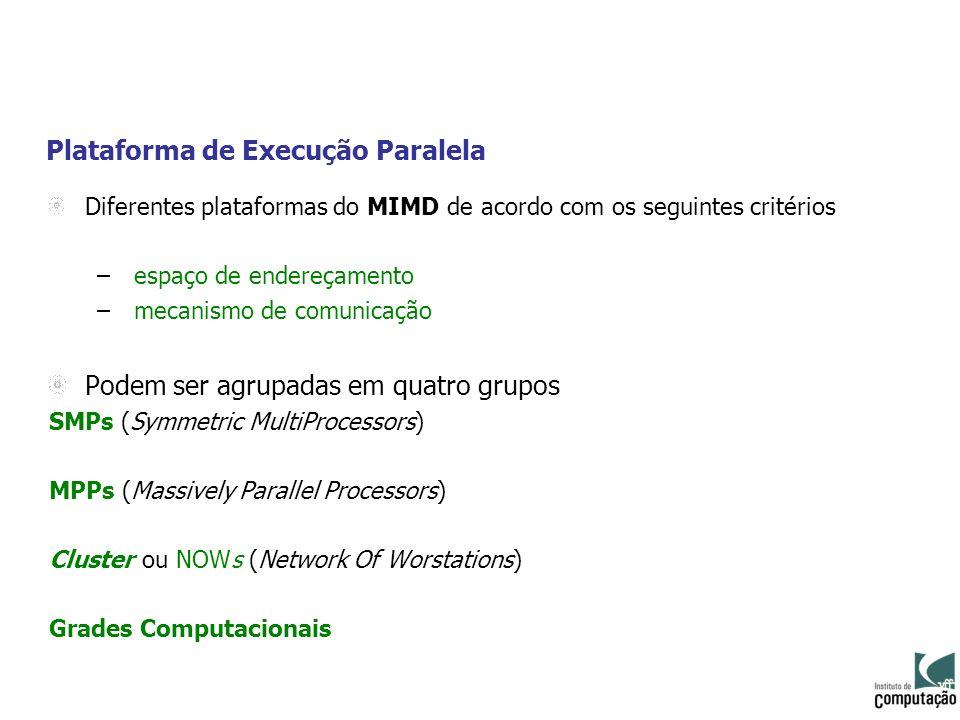 Plataforma de Execução Paralela
