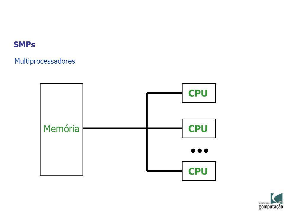 SMPs Multiprocessadores Memória CPU ...