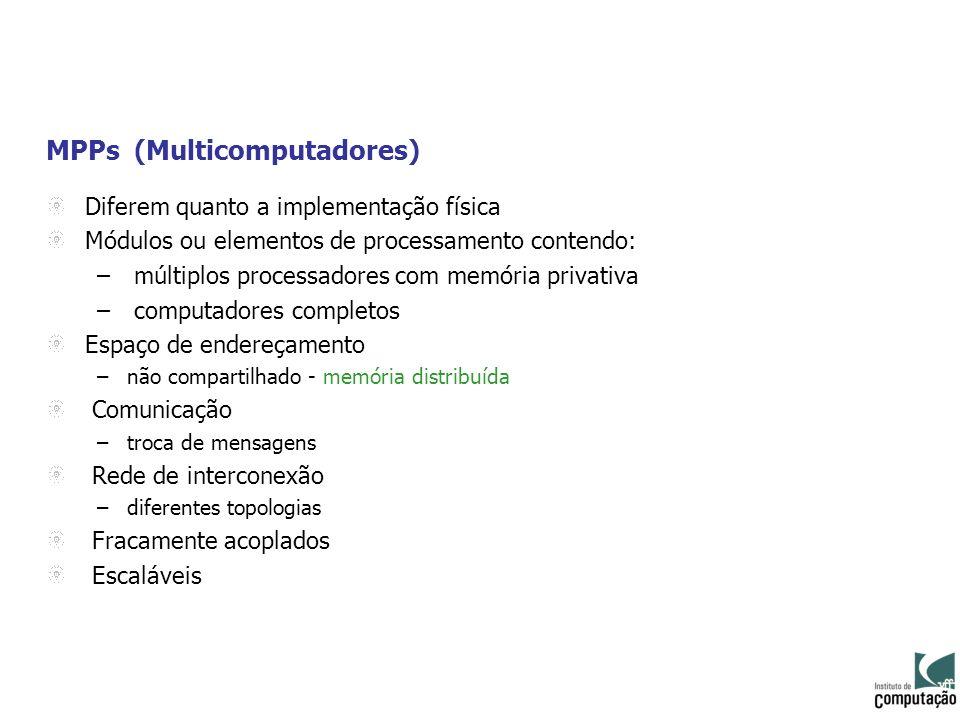 MPPs (Multicomputadores)