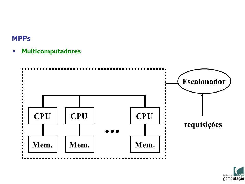 MPPs Multicomputadores ... CPU Mem. requisições Escalonador