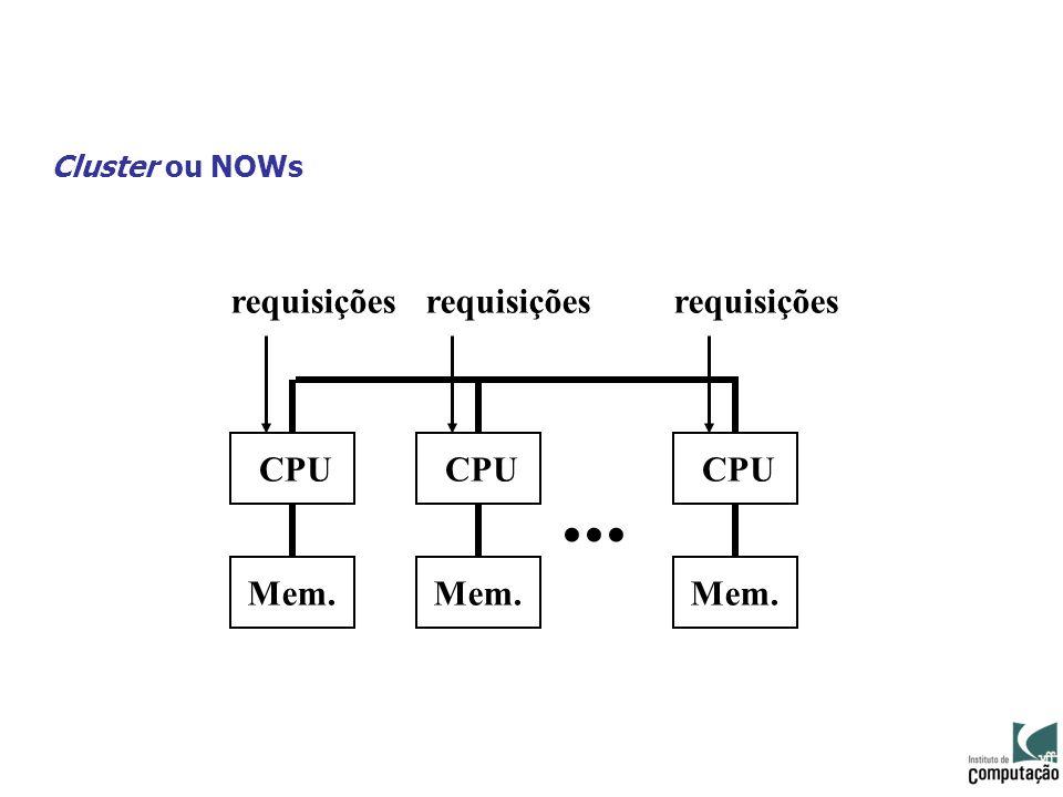 Cluster ou NOWs ... CPU Mem. requisições