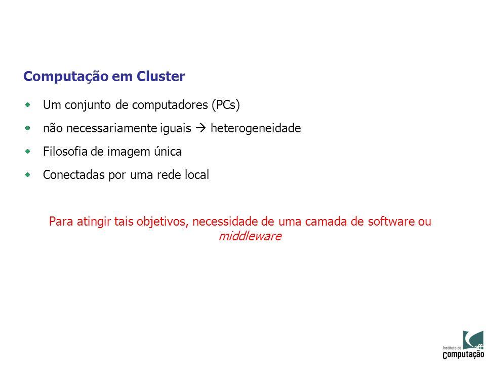 Computação em Cluster Um conjunto de computadores (PCs)