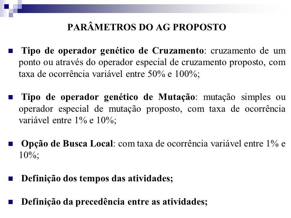 PARÂMETROS DO AG PROPOSTO