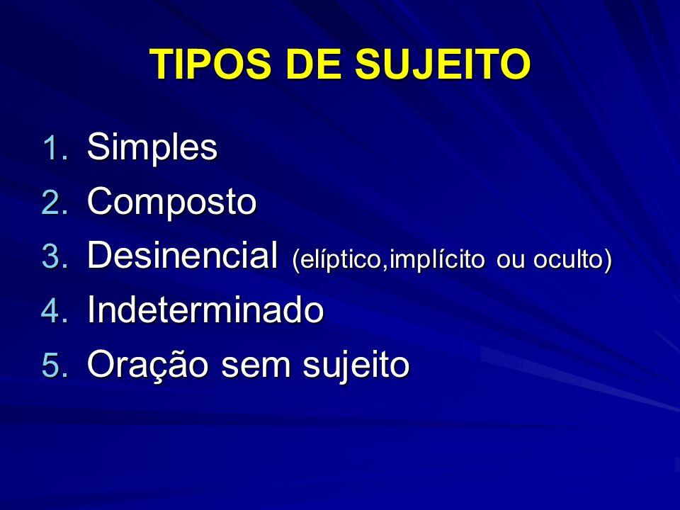 TIPOS DE SUJEITO Simples Composto