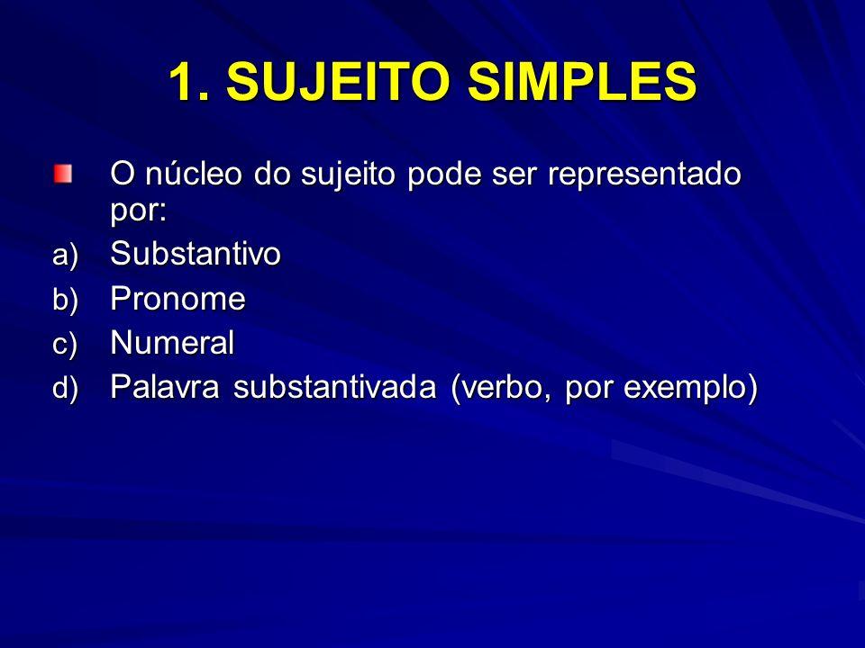 1. SUJEITO SIMPLES O núcleo do sujeito pode ser representado por: