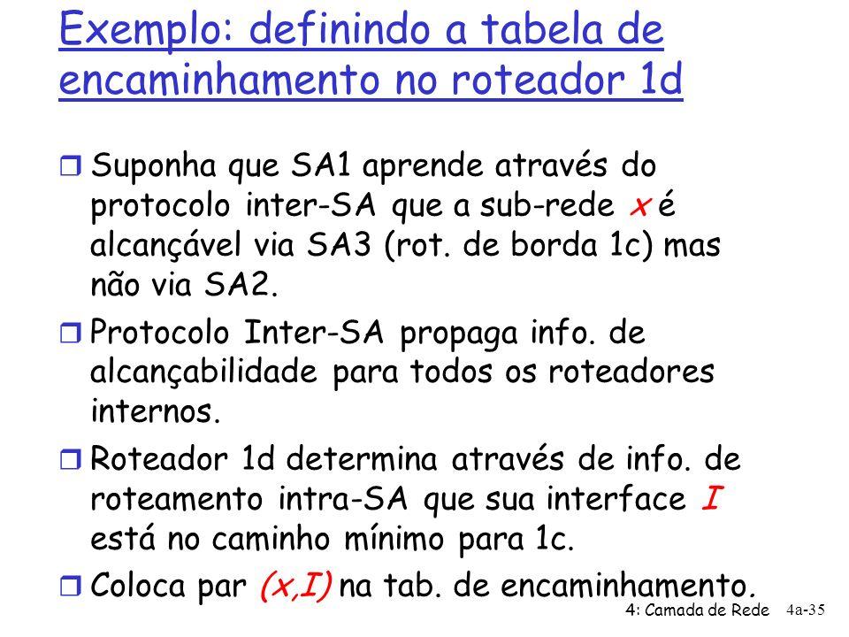Exemplo: definindo a tabela de encaminhamento no roteador 1d